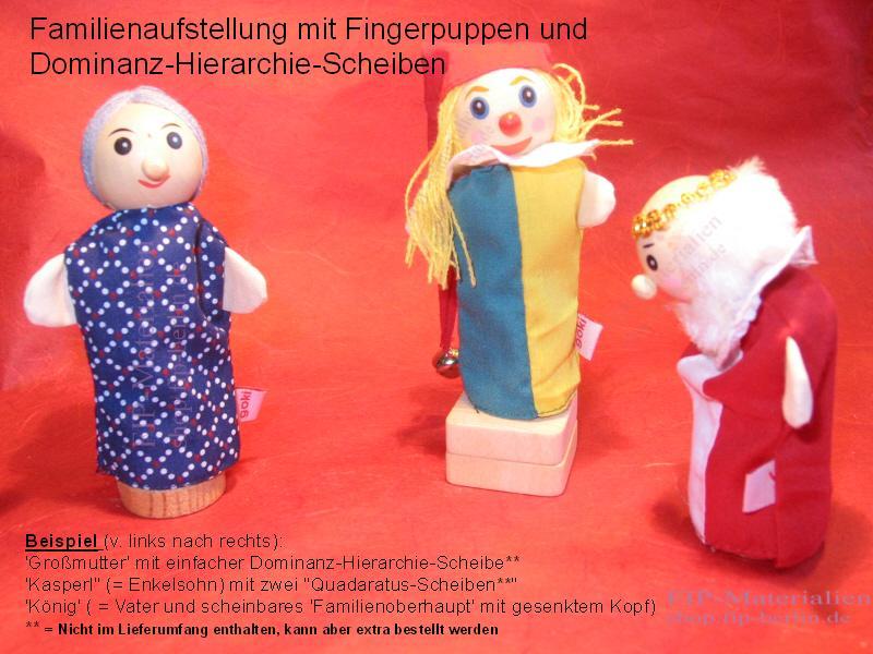 Familienaufstellung mit Fingerpuppen und Dominanz-Hierarchie-Scheiben
